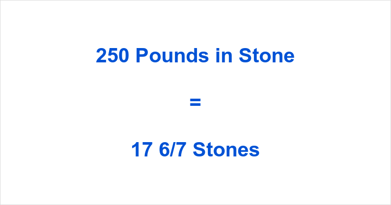 250 Pounds in Stone
