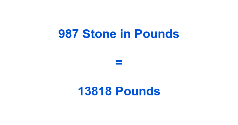 987 Stone in Pounds