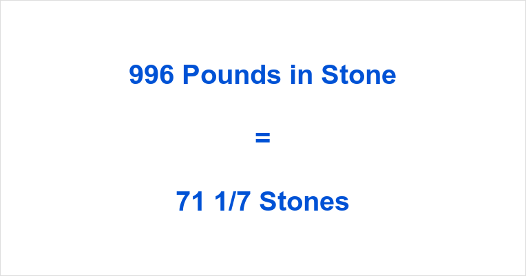 996 Pounds in Stone